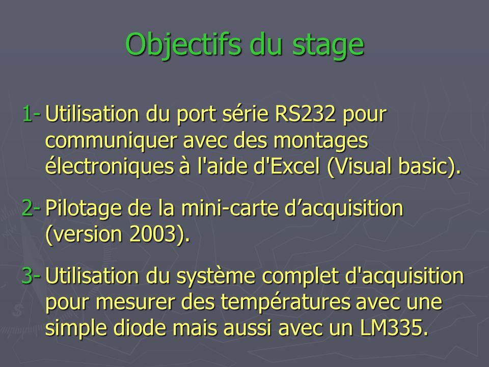 Objectifs du stage 1- Utilisation du port série RS232 pour communiquer avec des montages électroniques à l aide d Excel (Visual basic).