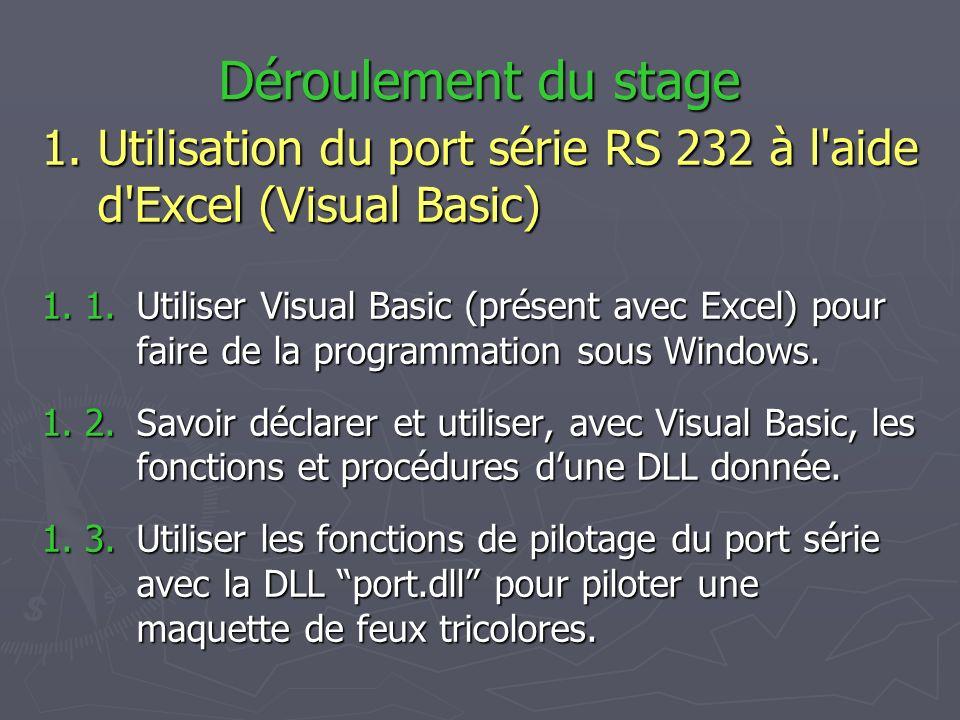 Déroulement du stage 1. Utilisation du port série RS 232 à l aide d Excel (Visual Basic)