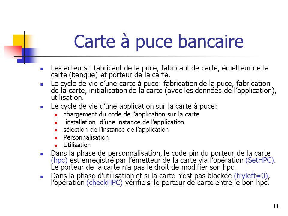 Carte à puce bancaire Les acteurs : fabricant de la puce, fabricant de carte, émetteur de la carte (banque) et porteur de la carte.