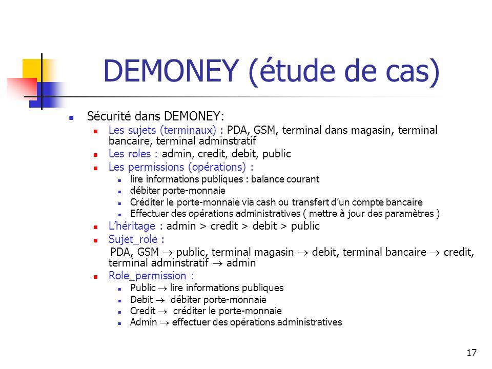 DEMONEY (étude de cas) Sécurité dans DEMONEY: