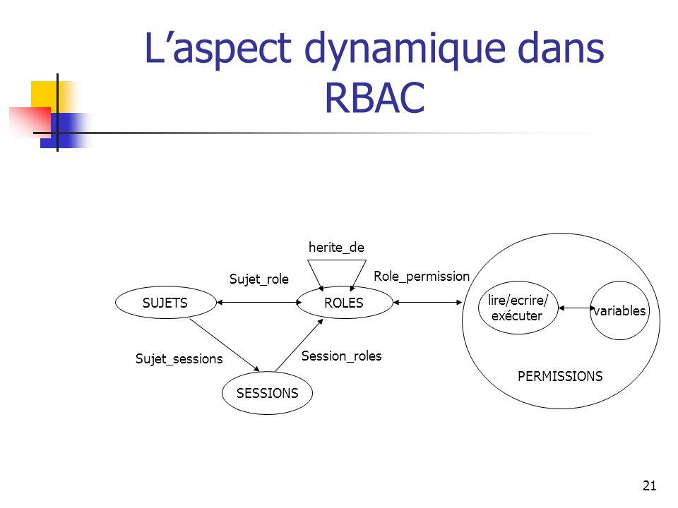 L'aspect dynamique dans RBAC