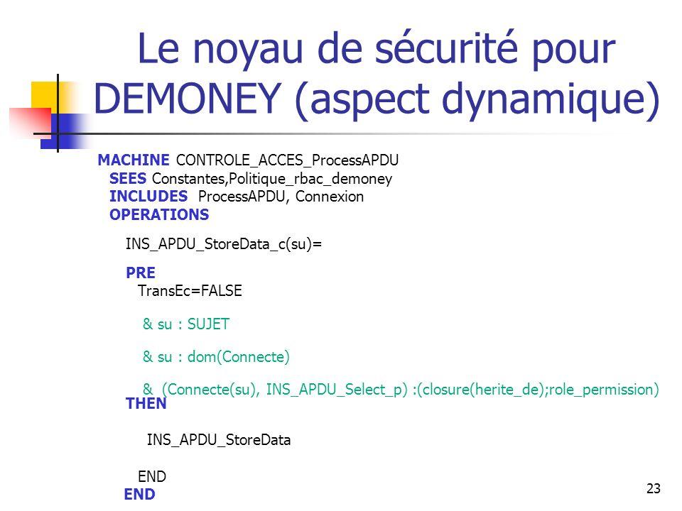 Le noyau de sécurité pour DEMONEY (aspect dynamique)