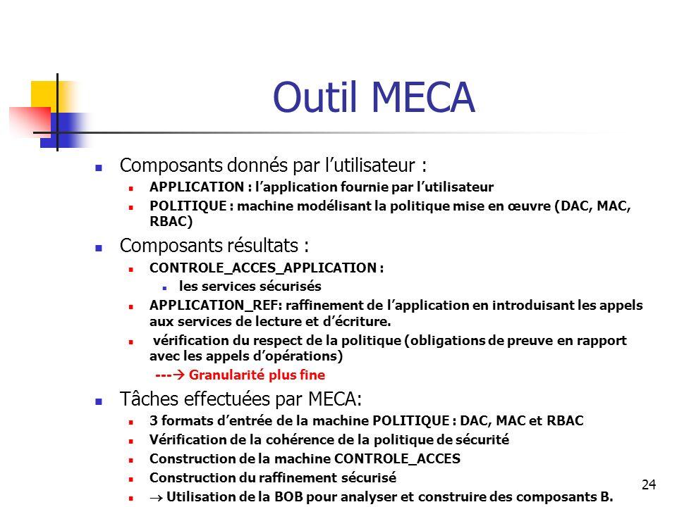 Outil MECA Composants donnés par l'utilisateur :