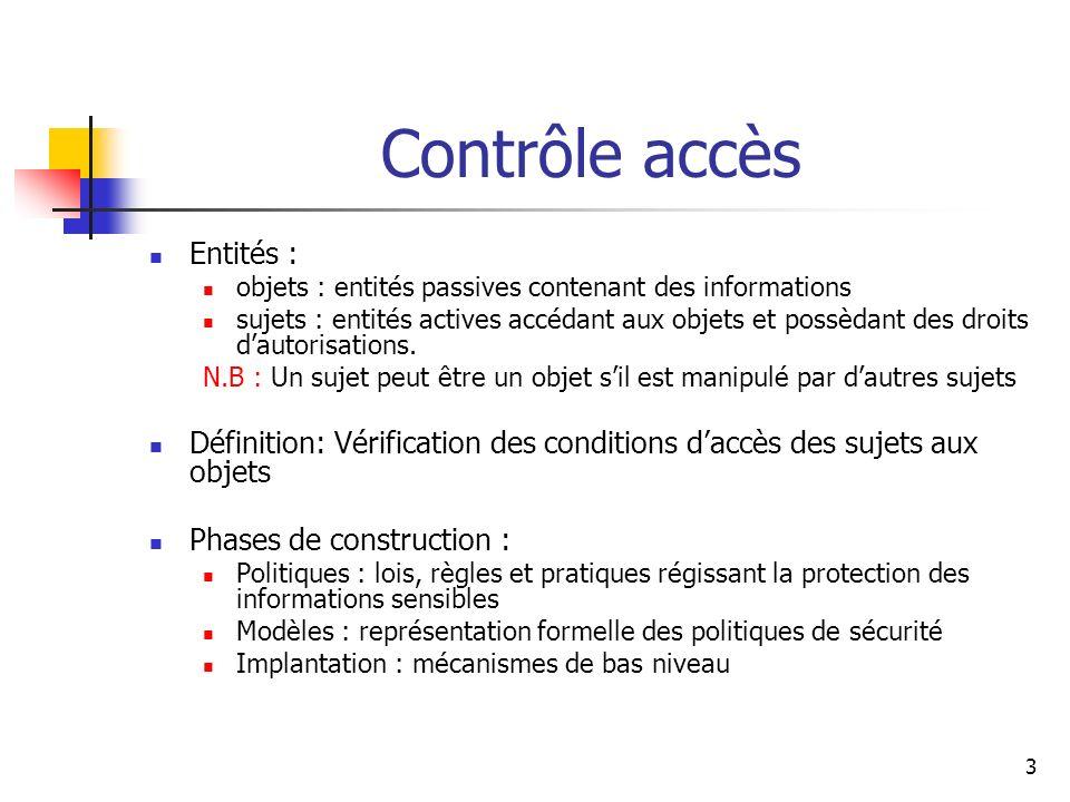 Contrôle accès Entités :