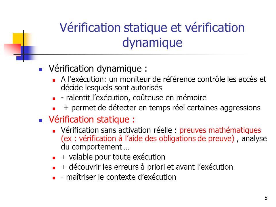 Vérification statique et vérification dynamique