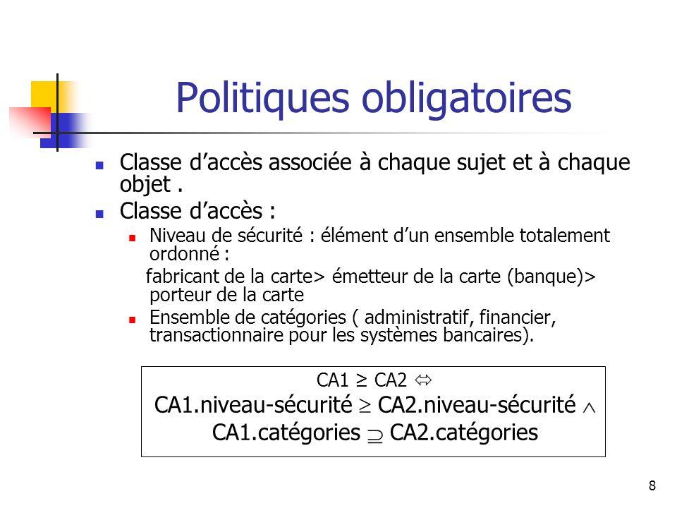 Politiques obligatoires