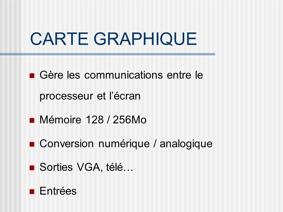 CARTE GRAPHIQUE Gère les communications entre le processeur et l'écran