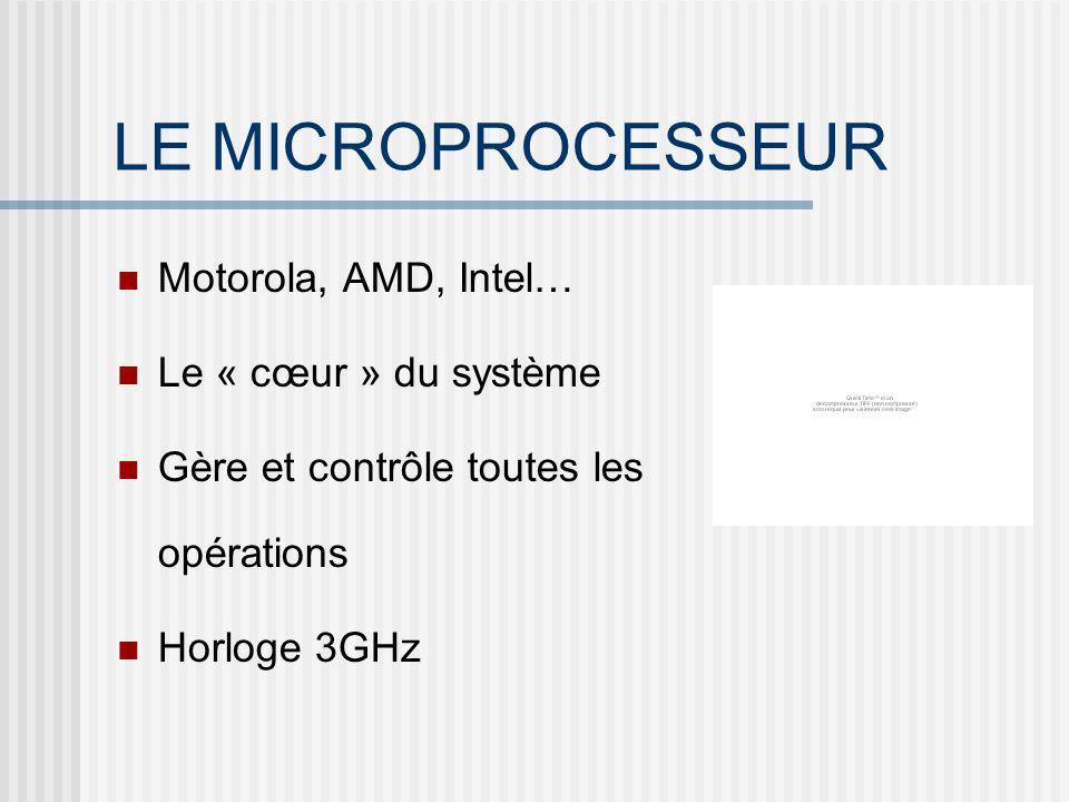 LE MICROPROCESSEUR Motorola, AMD, Intel… Le « cœur » du système