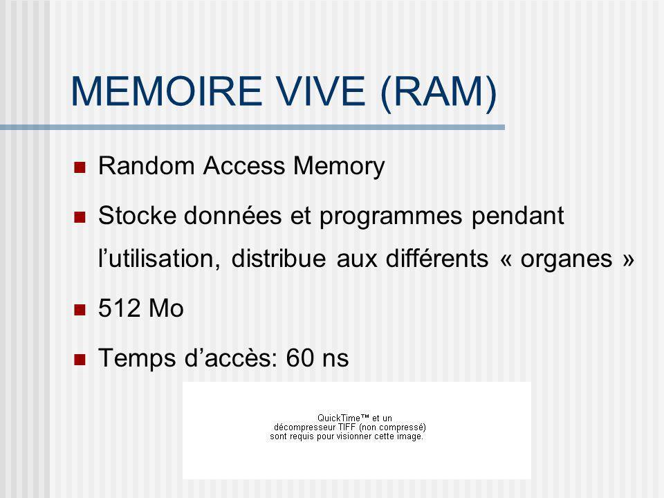 MEMOIRE VIVE (RAM) Random Access Memory