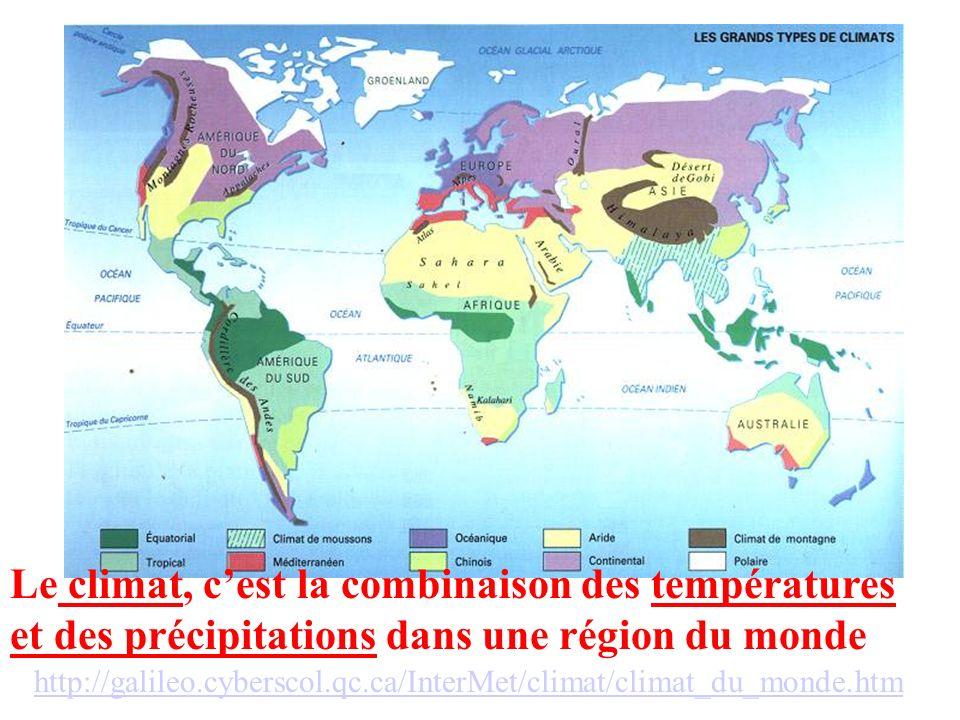 Le climat, c'est la combinaison des températures et des précipitations dans une région du monde