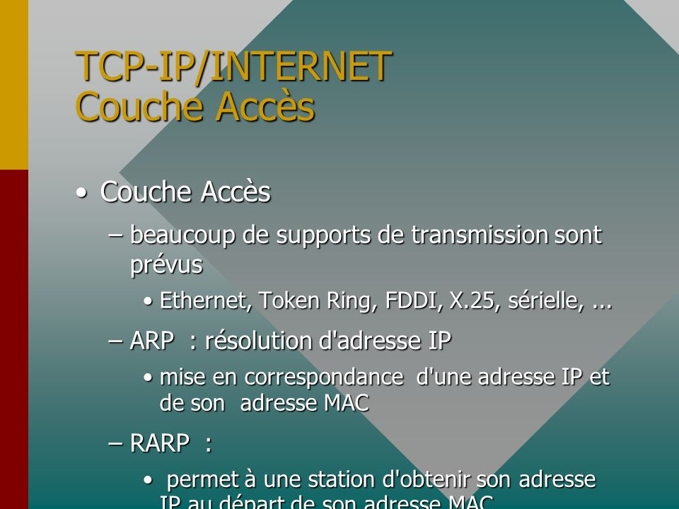 TCP-IP/INTERNET Couche Accès