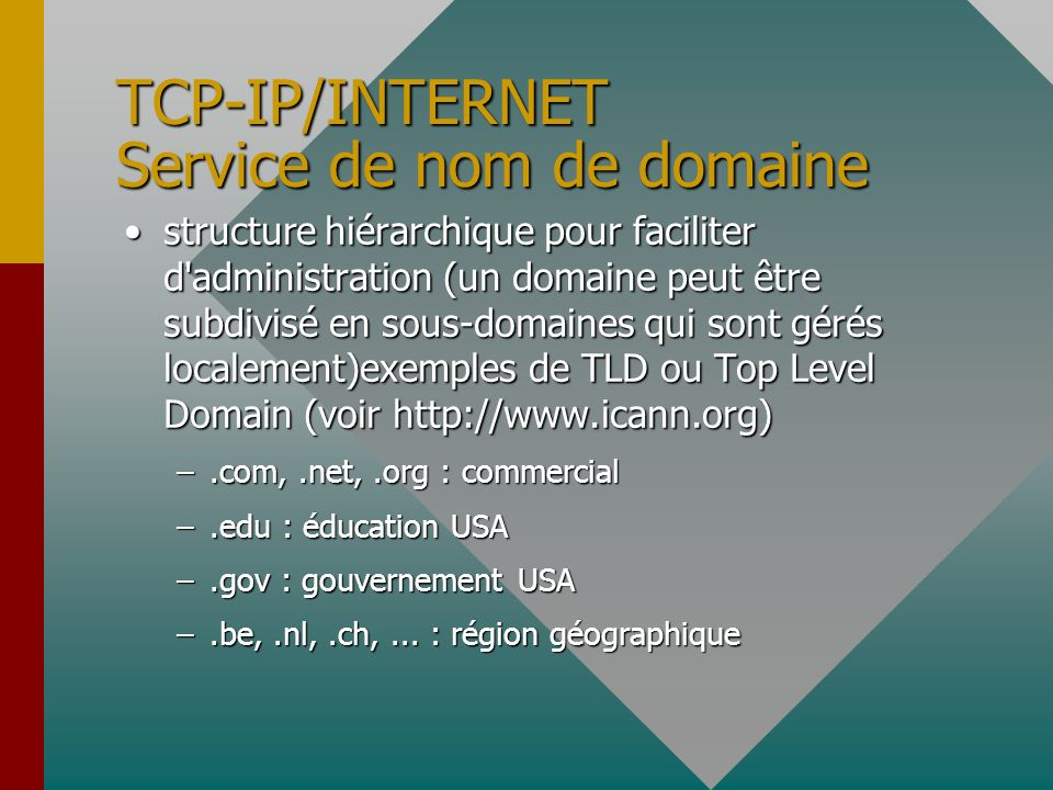 TCP-IP/INTERNET Service de nom de domaine
