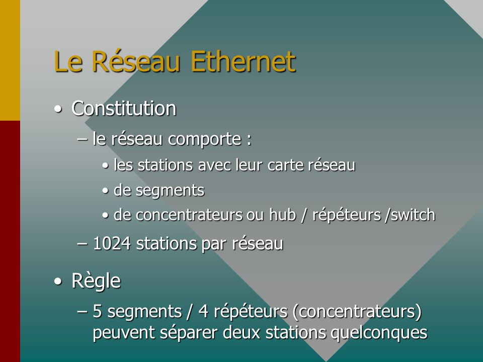 Le Réseau Ethernet Constitution Règle le réseau comporte :