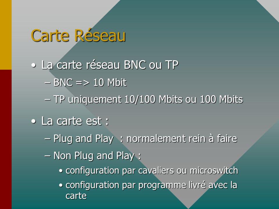 Carte Réseau La carte réseau BNC ou TP La carte est :