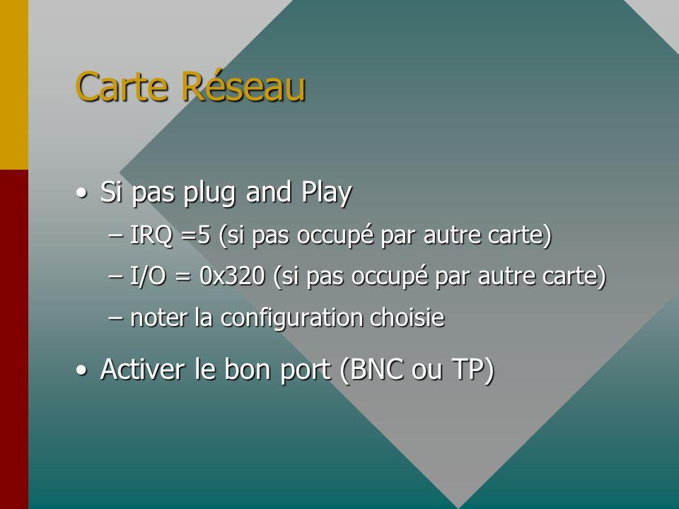 Carte Réseau Si pas plug and Play Activer le bon port (BNC ou TP)