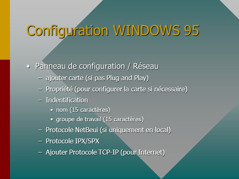 Configuration WINDOWS 95