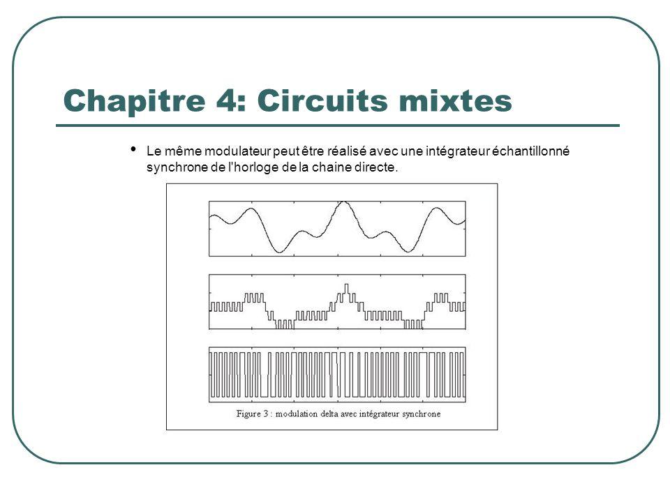 Chapitre 4: Circuits mixtes
