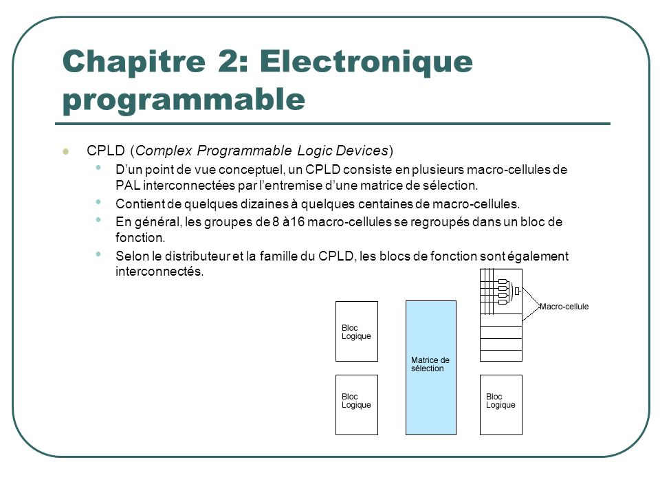 Chapitre 2: Electronique programmable