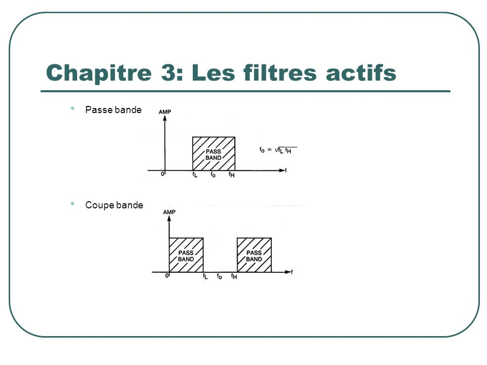 Chapitre 3: Les filtres actifs