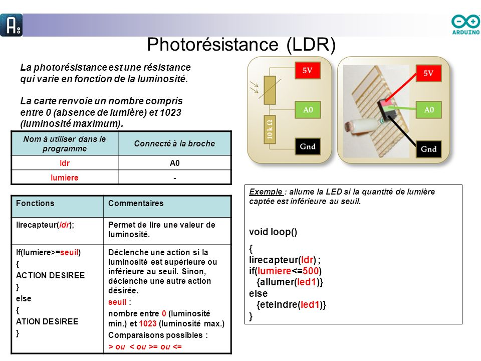 Photorésistance (LDR)