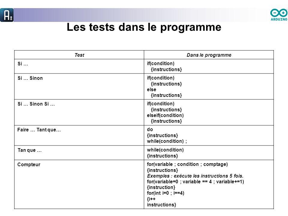 Les tests dans le programme