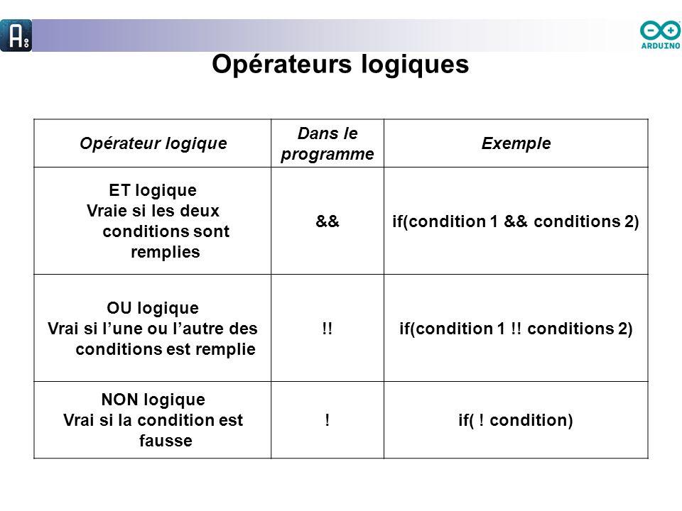 Opérateurs logiques Opérateur logique Dans le programme Exemple