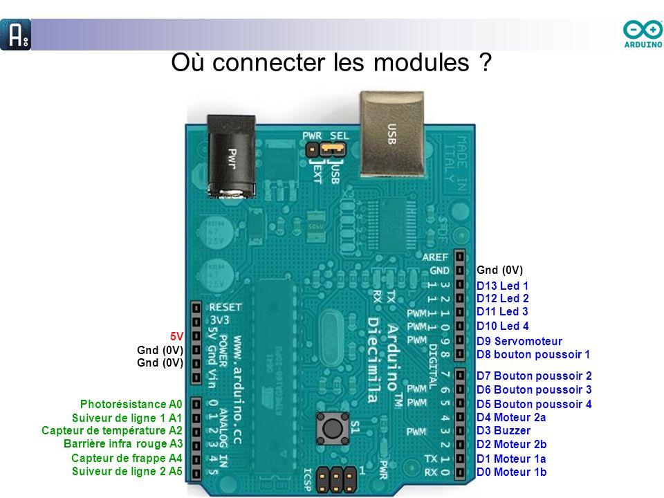Où connecter les modules