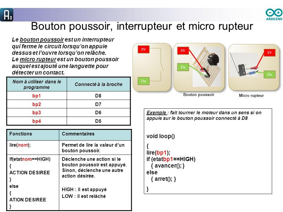 Bouton poussoir, interrupteur et micro rupteur