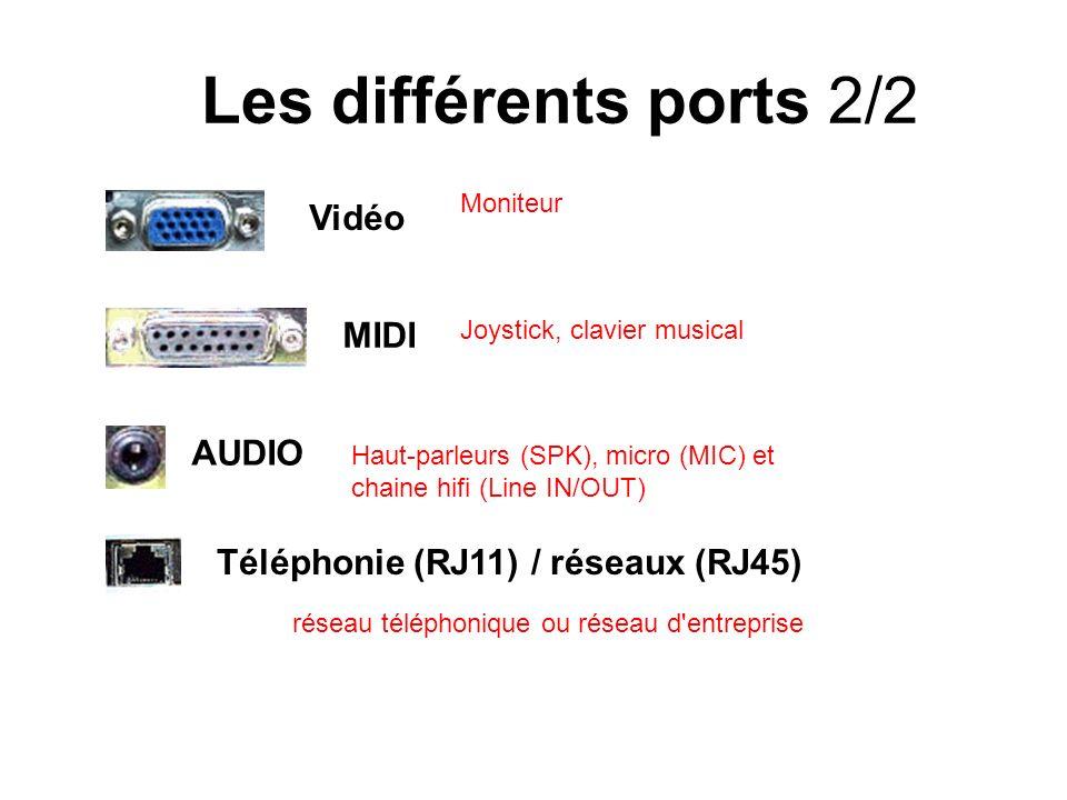 Les différents ports 2/2 Vidéo MIDI AUDIO