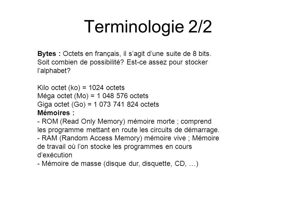 Terminologie 2/2