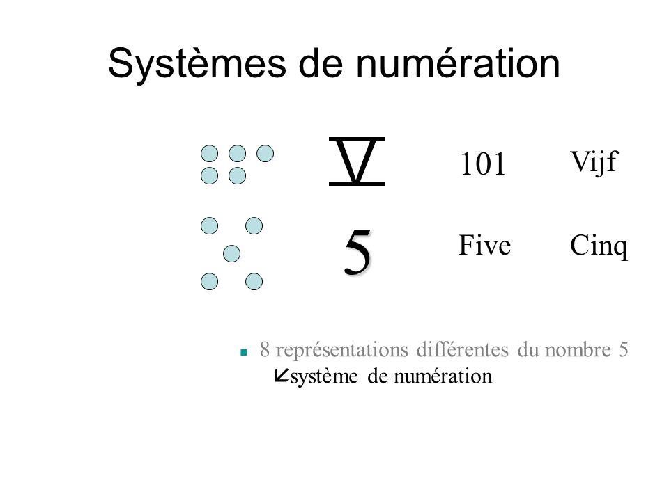 Systèmes de numération