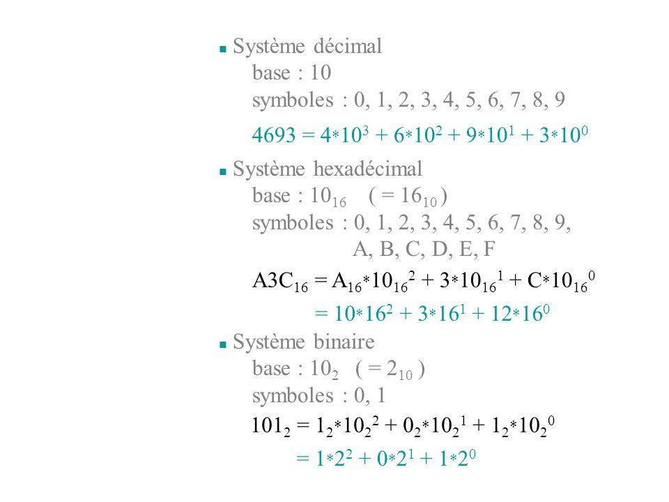 Système décimalbase : 10. symboles : 0, 1, 2, 3, 4, 5, 6, 7, 8, 9. 4693 = 4*103 + 6*102 + 9*101 + 3*100.