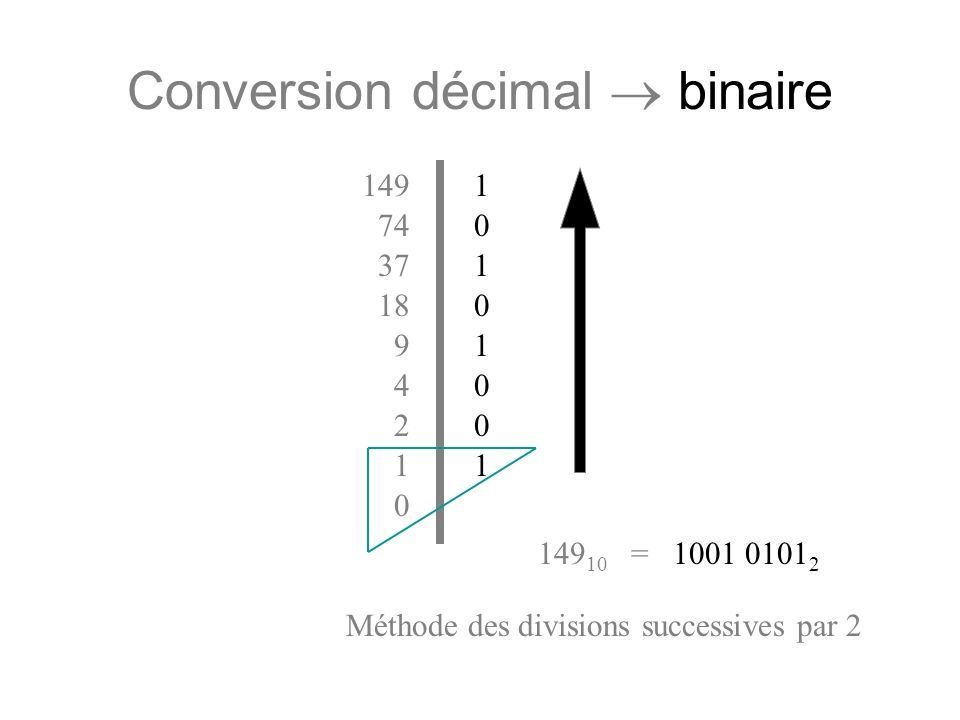 Conversion décimal  binaire