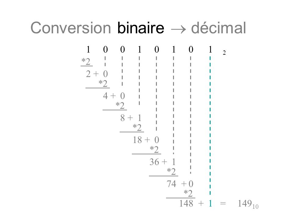 Conversion binaire  décimal