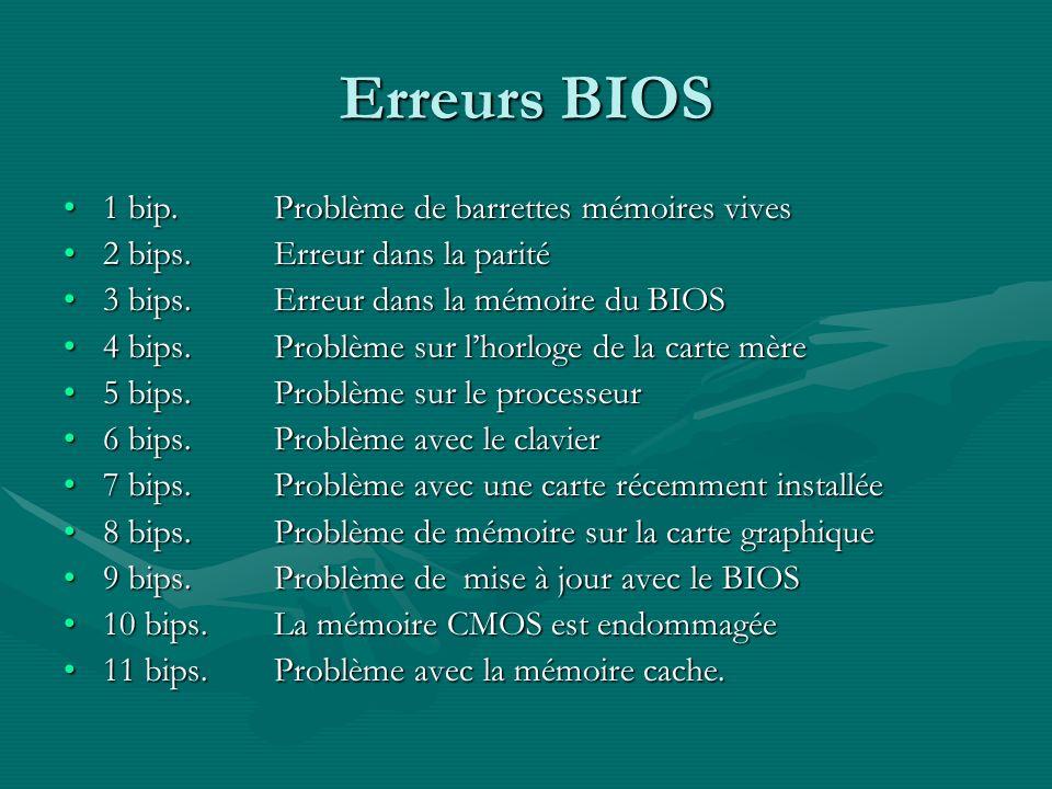 Erreurs BIOS 1 bip. Problème de barrettes mémoires vives