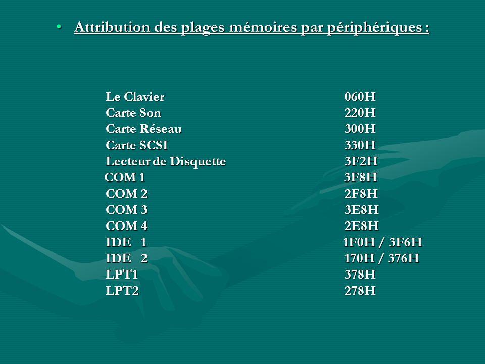 Attribution des plages mémoires par périphériques :