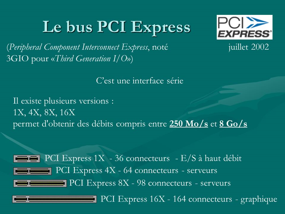 Le bus PCI Express (Peripheral Component Interconnect Express, noté 3GIO pour «Third Generation I/O»)