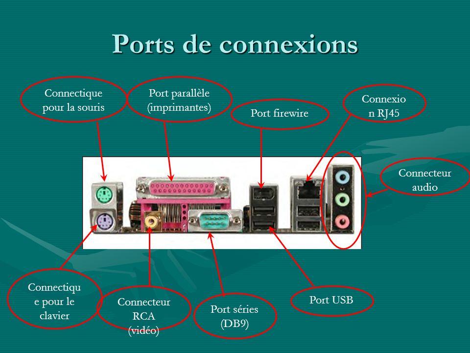 Ports de connexions Connectique pour la souris