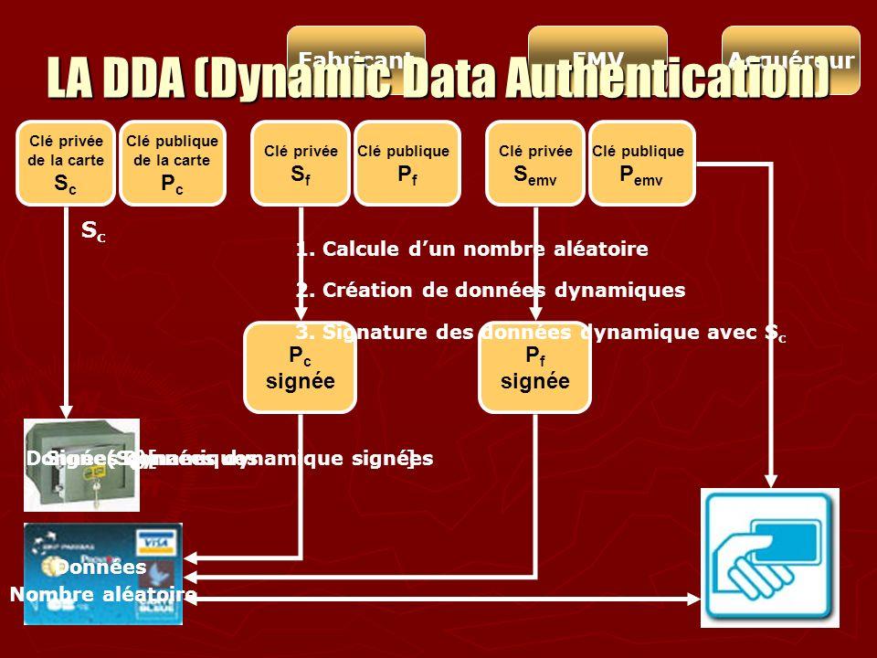 LA DDA (Dynamic Data Authentication)