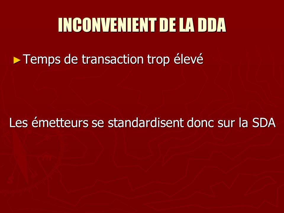 INCONVENIENT DE LA DDA Temps de transaction trop élevé