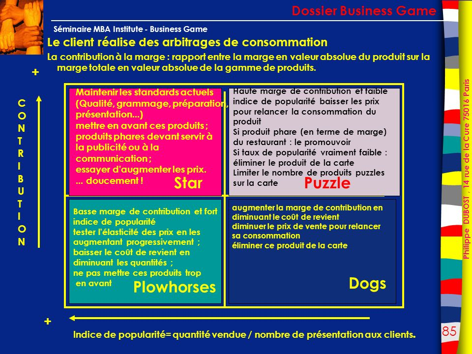 Star Puzzle Dogs Plowhorses Dossier Business Game + +