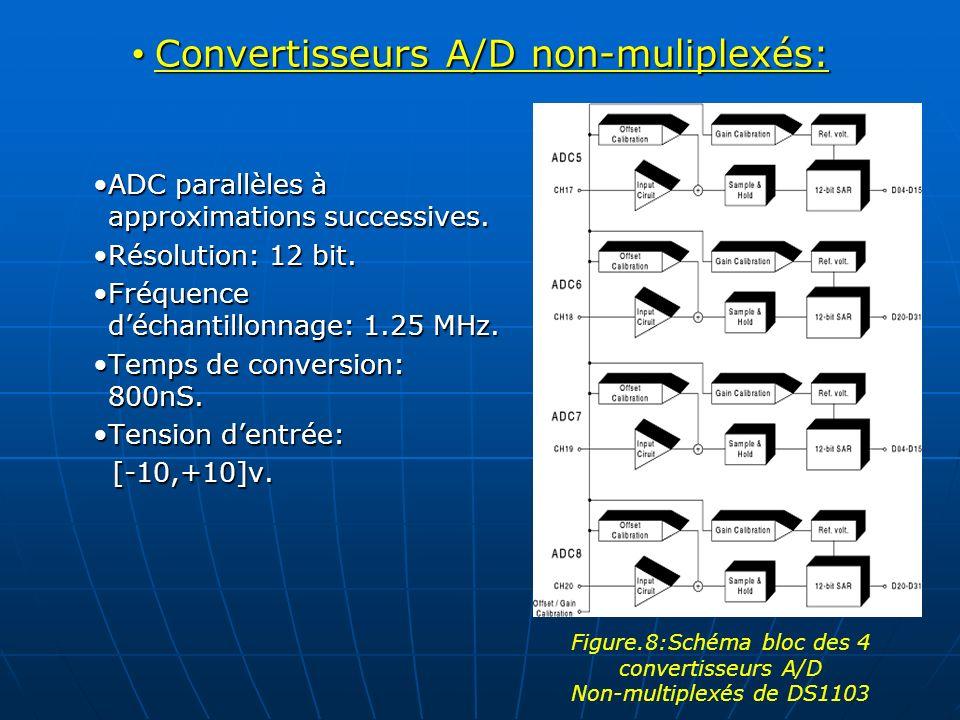 Convertisseurs A/D non-muliplexés: