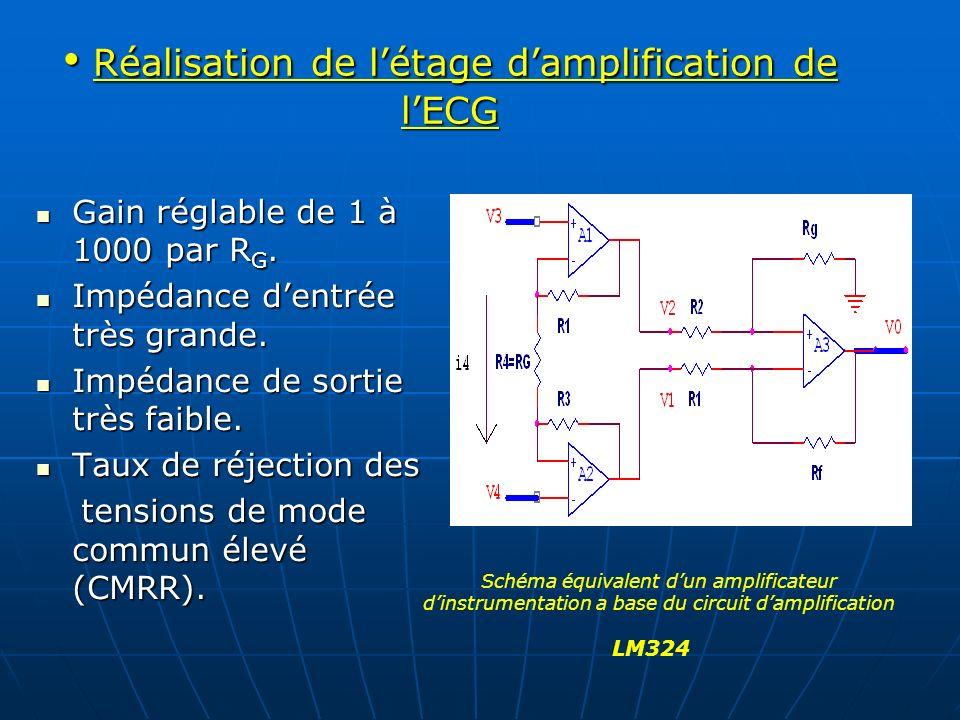 Réalisation de l'étage d'amplification de l'ECG