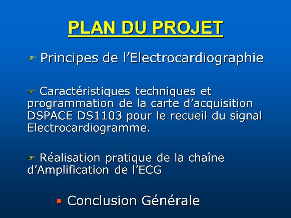 PLAN DU PROJET Principes de l'Electrocardiographie Conclusion Générale
