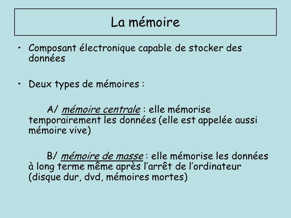 La mémoire Composant électronique capable de stocker des données