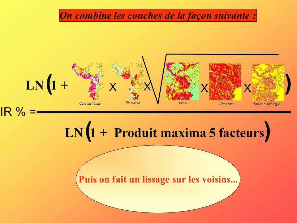 ( ) ( ) LN 1 + LN 1 + Produit maxima 5 facteurs IR % = X X X X