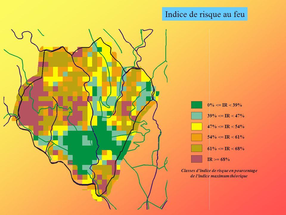Indice de risque au feu 0% <= IR < 39% 39% <= IR < 47%