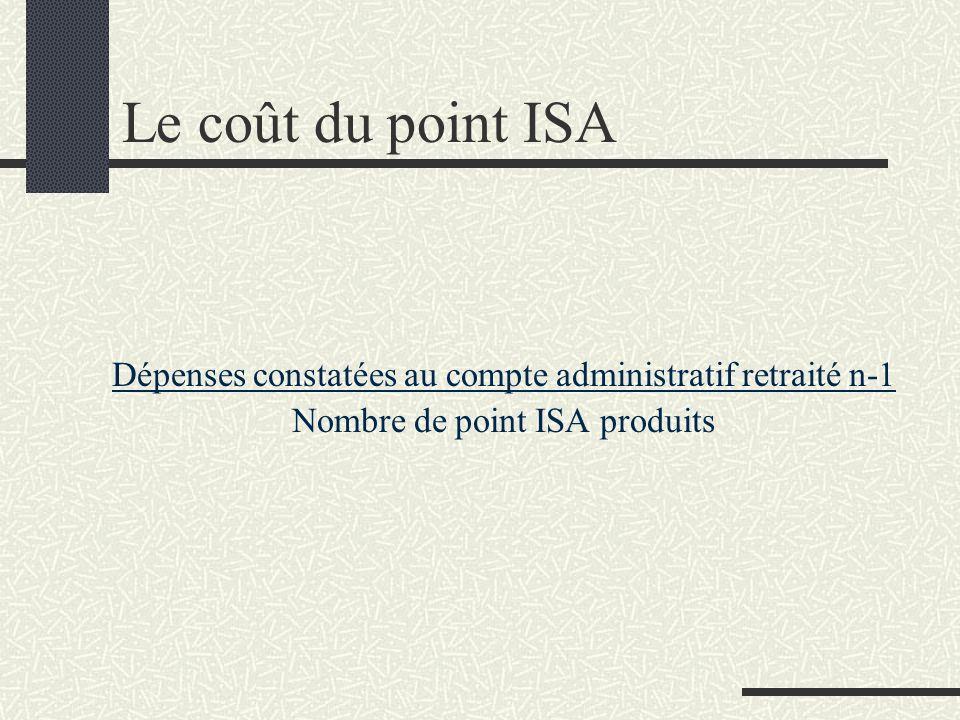Le coût du point ISA Dépenses constatées au compte administratif retraité n-1.