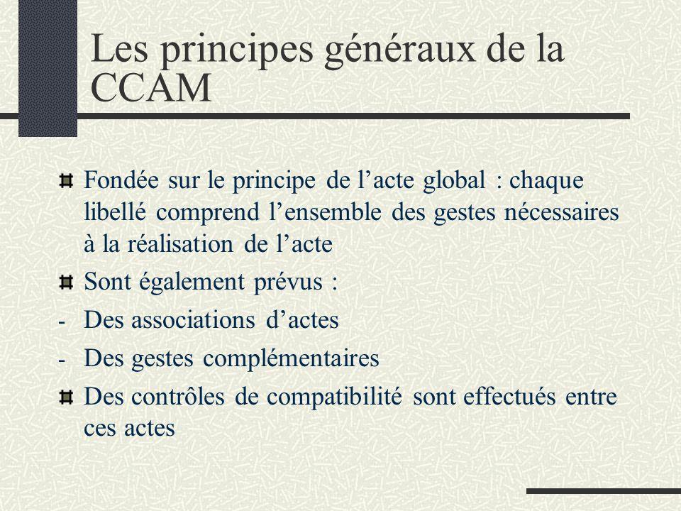 Les principes généraux de la CCAM