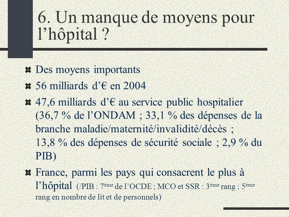 6. Un manque de moyens pour l'hôpital